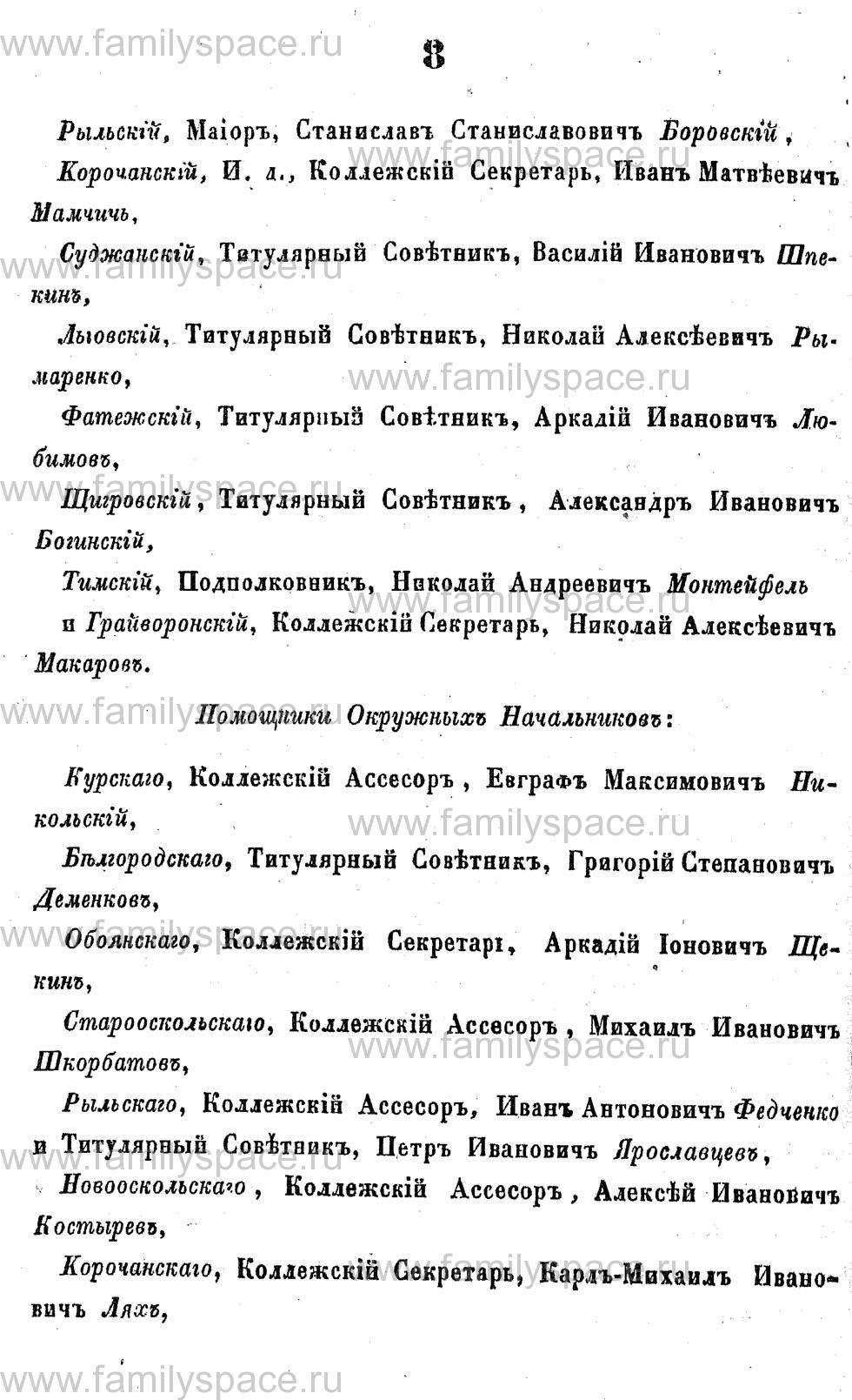 Поиск по фамилии - Адрес-календарь Курской губернии на 1853 год, страница 1008