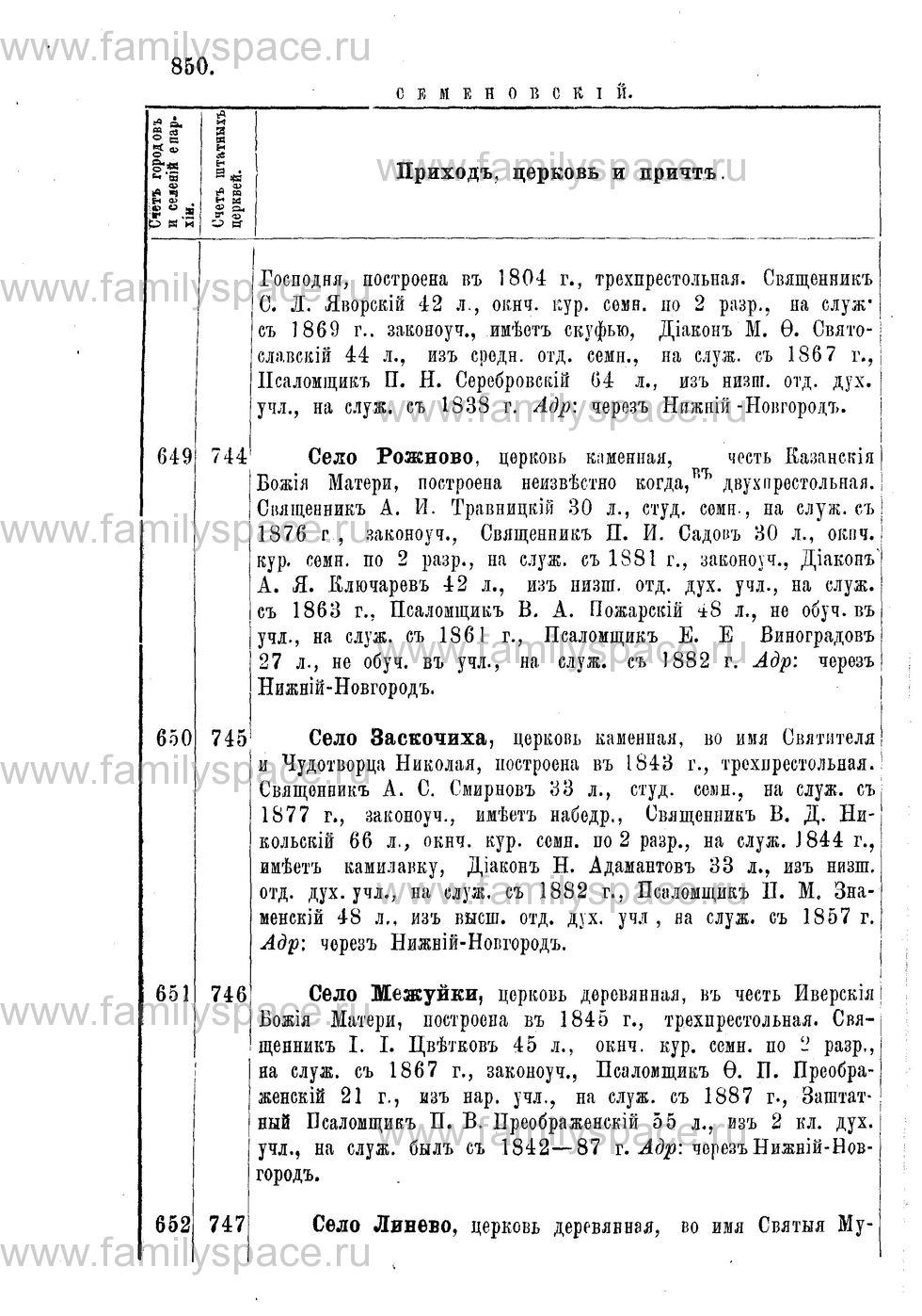 Поиск по фамилии - Адрес-календарь Нижегородской епархии на 1888 год, страница 1850